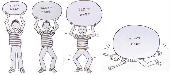 burden-of-sleep-debt-cartoon.jpg